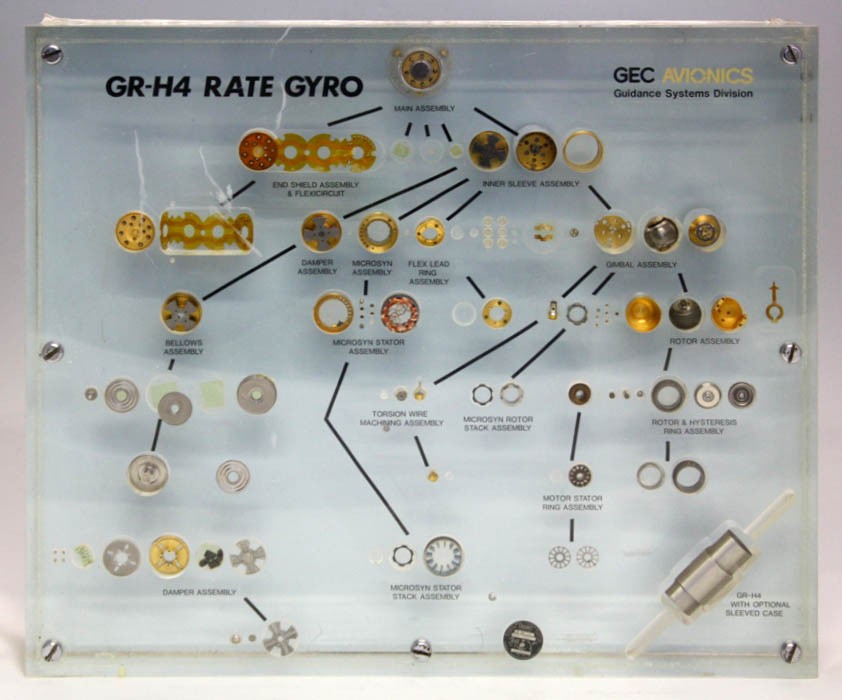 GR-H4 Rate Gyro parts in a Display Panel