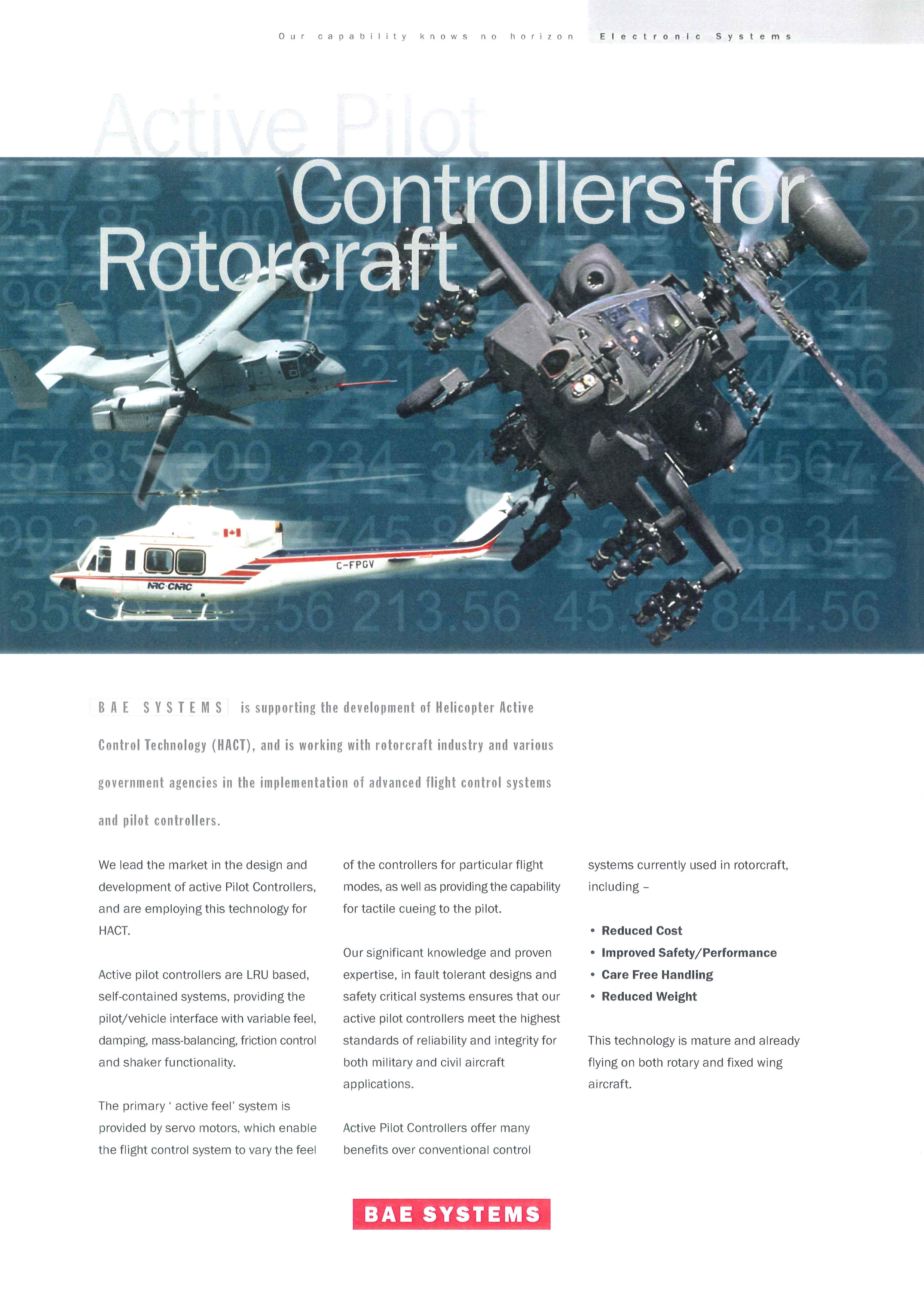 Active Pilot Controllers for Rotorcraft