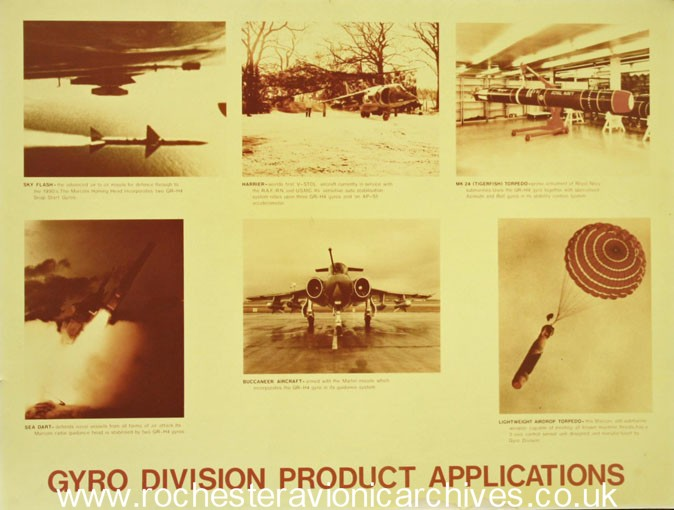 Gyro Division Product applications.