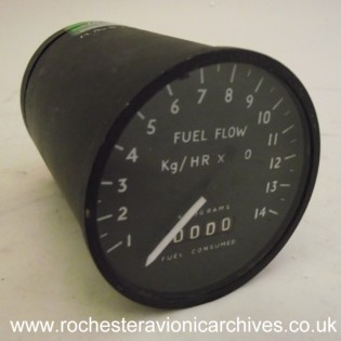 Fuel Consumed & Flow Rate Indicator